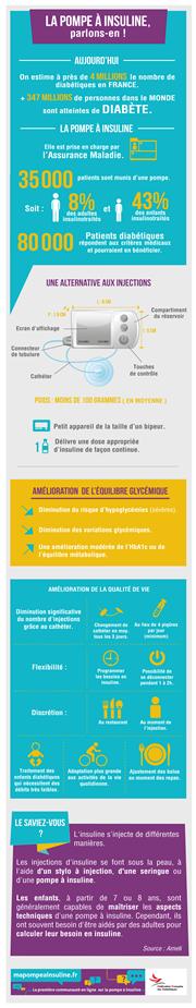 Infographie-pompeainsuline-1-V5_12